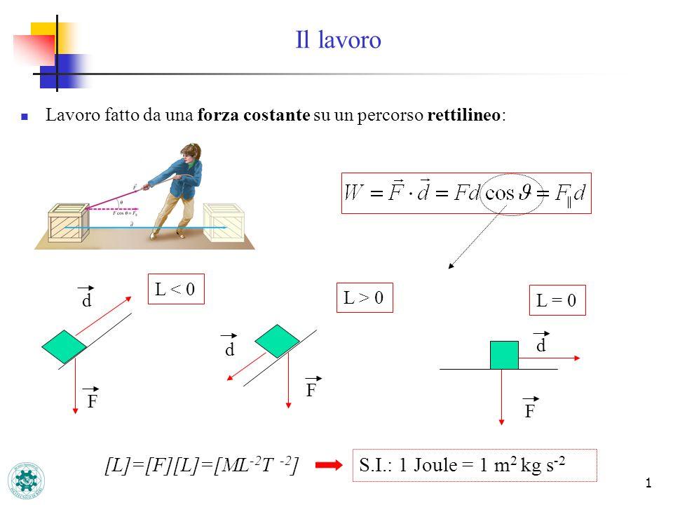 Il lavoro [L]=[F][L]=[ML-2T -2] S.I.: 1 Joule = 1 m2 kg s-2